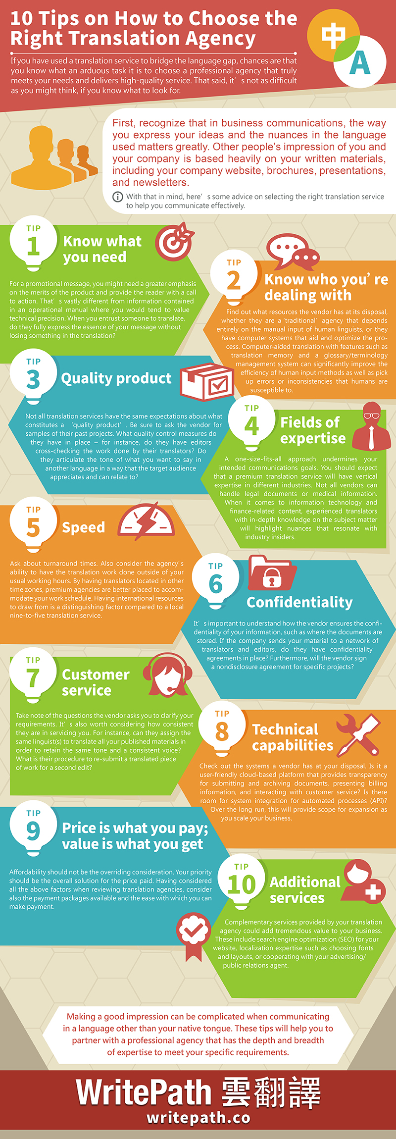 Infographic] 10 Tips on How to Choose the Right Translation Agency